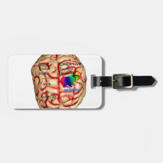 Lado izquierdo y derecho del cerebro etiquetas maletas