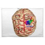 Lado izquierdo y derecho del cerebro mantel