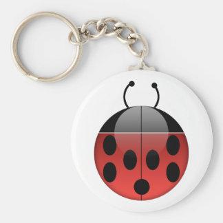 Ladybug Keychain Series 1