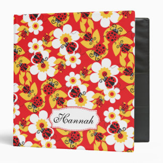 Ladybug / ladybird patterned named folder