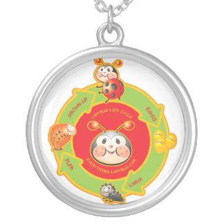 Ladybug Life Cycle Necklace