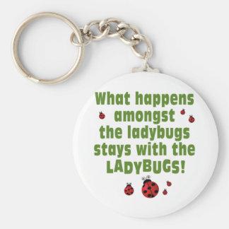 Ladybugs Basic Round Button Keychain