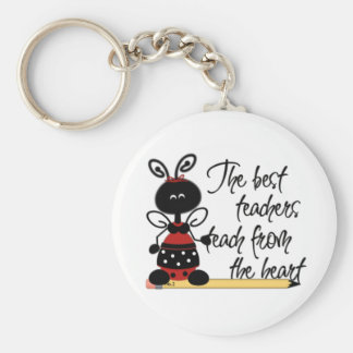 Ladybugs Teacher s Key Chain