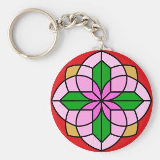 Lakshmi Lotus Keychain