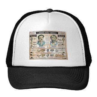 L'Alcool Voila l'Ennemi #1 Trucker Hats
