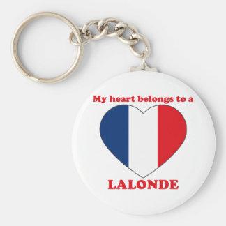 Lalonde Basic Round Button Keychain