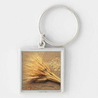 Lammas Blessings Keychains
