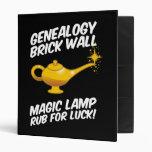 Lámpara de la magia del ` de la pared de ladrillo