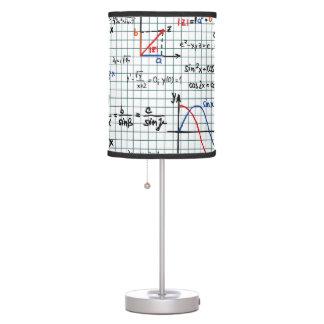 Lámpara de mesa de los números de fórmulas de la m