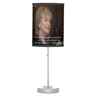 Lámpara de mesa enojada de la cita de los american