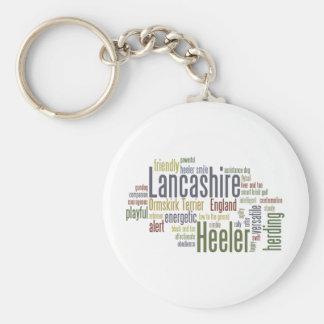 Lancashire Heeler Llavero Redondo Tipo Pin
