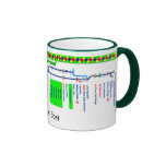 Lancaster Canal Route Map Coffee Mugs