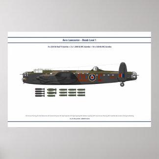 Lancaster Load 1 Poster