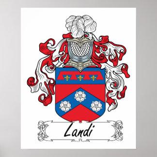 Landi Family Crest Poster