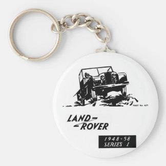 Landy Land rover Defender Hikingduck Basic Round Button Keychain