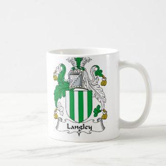 Langley Family Crest Coffee Mug