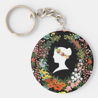Language of Flowers Basic Round Button Keychain