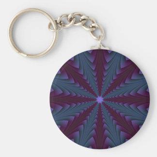 Lanza-punto en llavero azul y púrpura