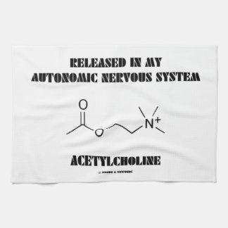 Lanzado en acetilcolina autonómica del sistema ner toallas de mano