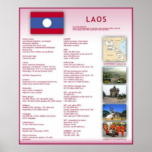 Laos Print