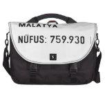 MALATYA  NÜFUS: 759.930  Laptop Bags