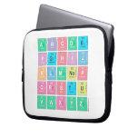 abc|de fghij klm|nop qrstu vwxyz  Laptop/netbook Sleeves Laptop Sleeves