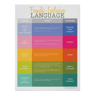 Large Family Inclusive Language Guide Poster