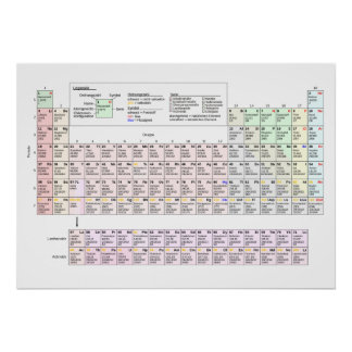 German periodic table gifts on zazzle large periodic table of elements in german poster urtaz Choice Image