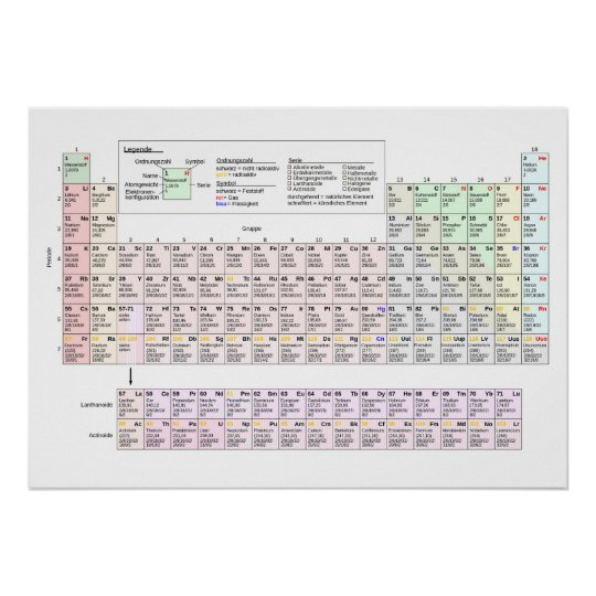 Large Periodic Table Of Elements In German Poster Zazzle