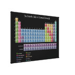 Large Periodic Table of Elements Wrapped Canvas Stretched Canvas Print