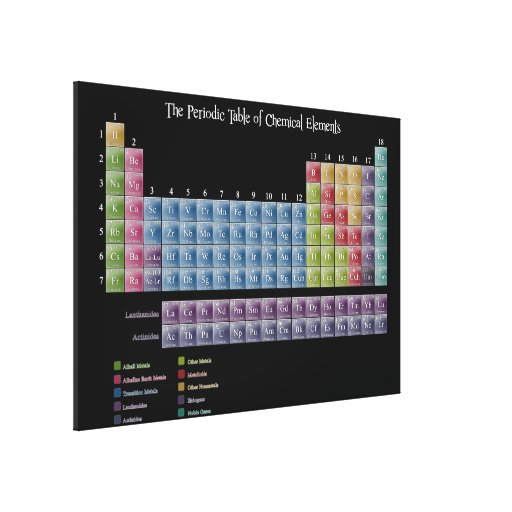 Large Periodic Table Of Elements Wrapped Canvas Zazzle