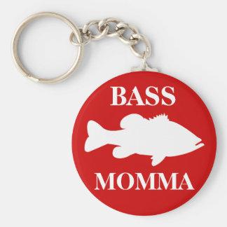 Largemouth Bass Fishing template Basic Round Button Keychain