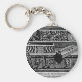 Las antigüedades romanas, T. 2, placa XLV Llavero Redondo Tipo Pin