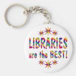 Las bibliotecas son el mejor llavero personalizado