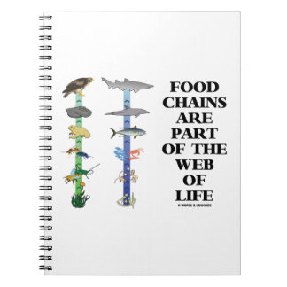 Las cadenas alimentarias son parte del Web de la Cuaderno