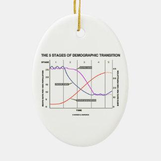 Las cinco etapas de la transición demográfica ornamento para reyes magos