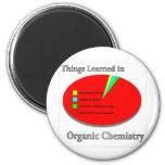 Las cosas I aprendido en química orgánica Imán Redondo 5 Cm