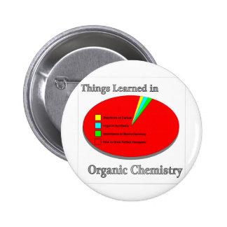 Las cosas I aprendido en química orgánica Pin