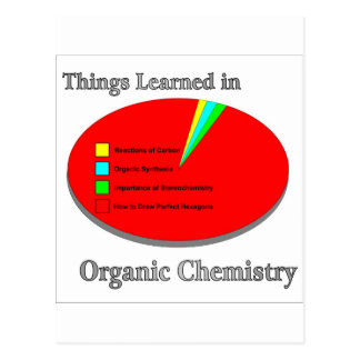 Las cosas I aprendido en química orgánica Postal