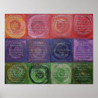 Las doce leyes de karmas póster