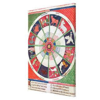 Las doce muestras del zodiaco y del Sun Impresion En Lona