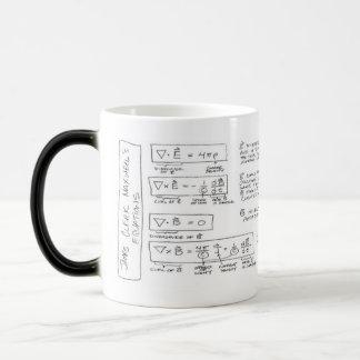 Las ecuaciones del maxwell de la taza