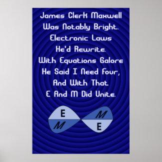 Las ecuaciones del maxwell póster