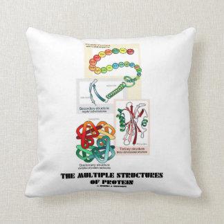 Las estructuras múltiples de la proteína cojín