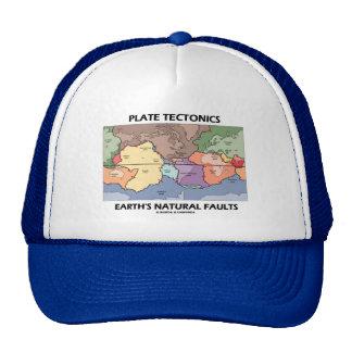 Las faltas naturales de la tierra de la tectónica gorra