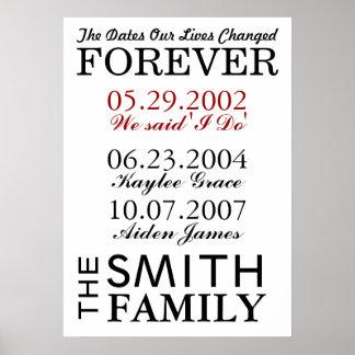 Las fechas que nuestras vidas cambiaron para póster