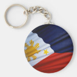 Las Filipinas Llaveros Personalizados