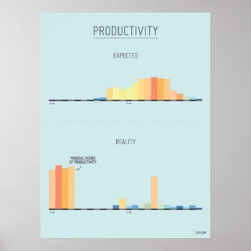 Las horas mágicas de poster de la productividad