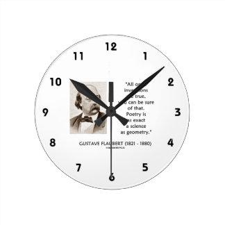 Las invenciones de Gustave Flaubert verdad ciencia Reloj Redondo Mediano