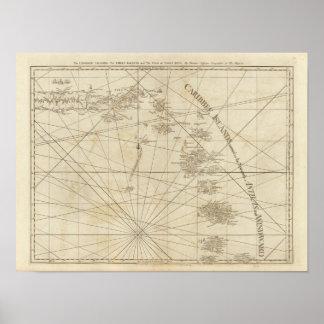 Las islas caribeñas, las Islas Vírgenes Póster